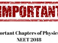 NEET Physics Topics