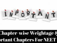 NEET Chapters